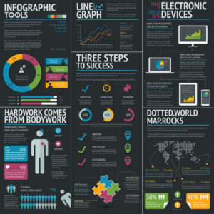 want to know how to make an infographic