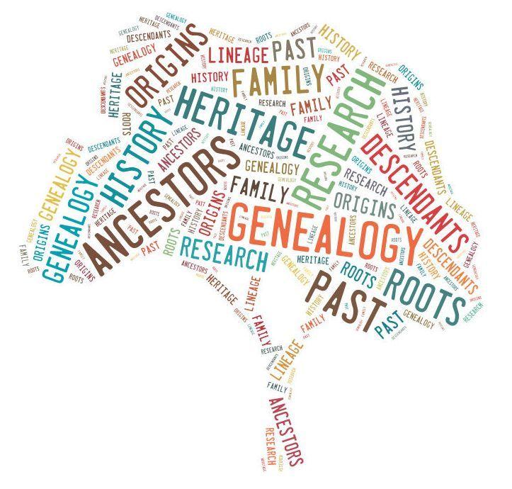 mlm-genealogy-leads